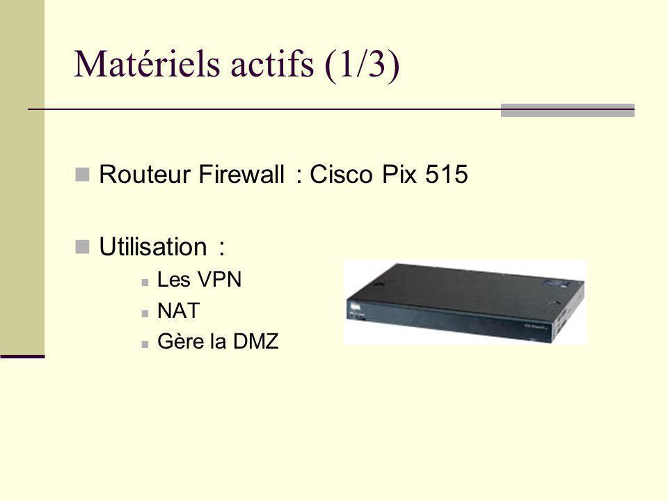 Matériels actifs (1/3) Routeur Firewall : Cisco Pix 515 Utilisation :