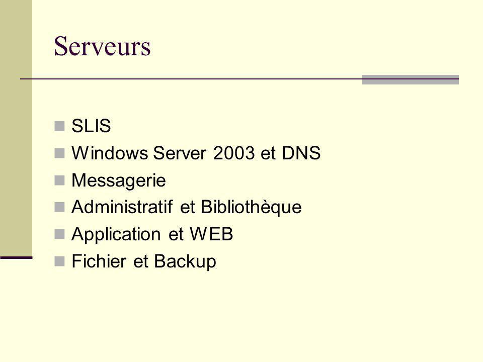 Serveurs SLIS Windows Server 2003 et DNS Messagerie