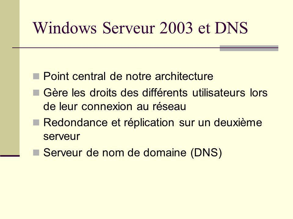Windows Serveur 2003 et DNS Point central de notre architecture