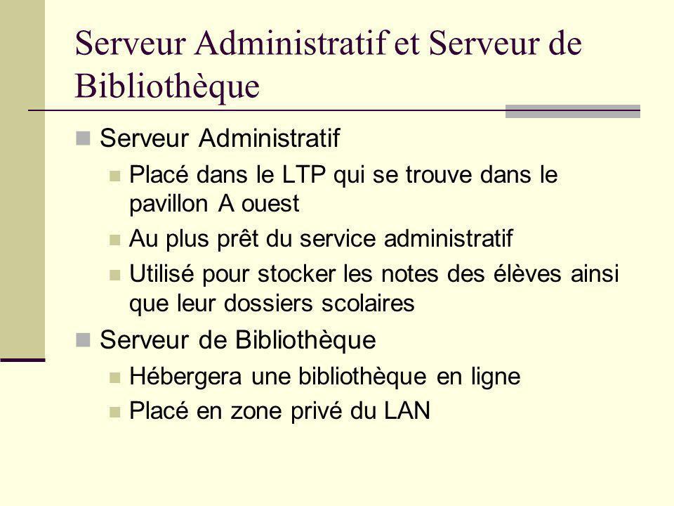 Serveur Administratif et Serveur de Bibliothèque