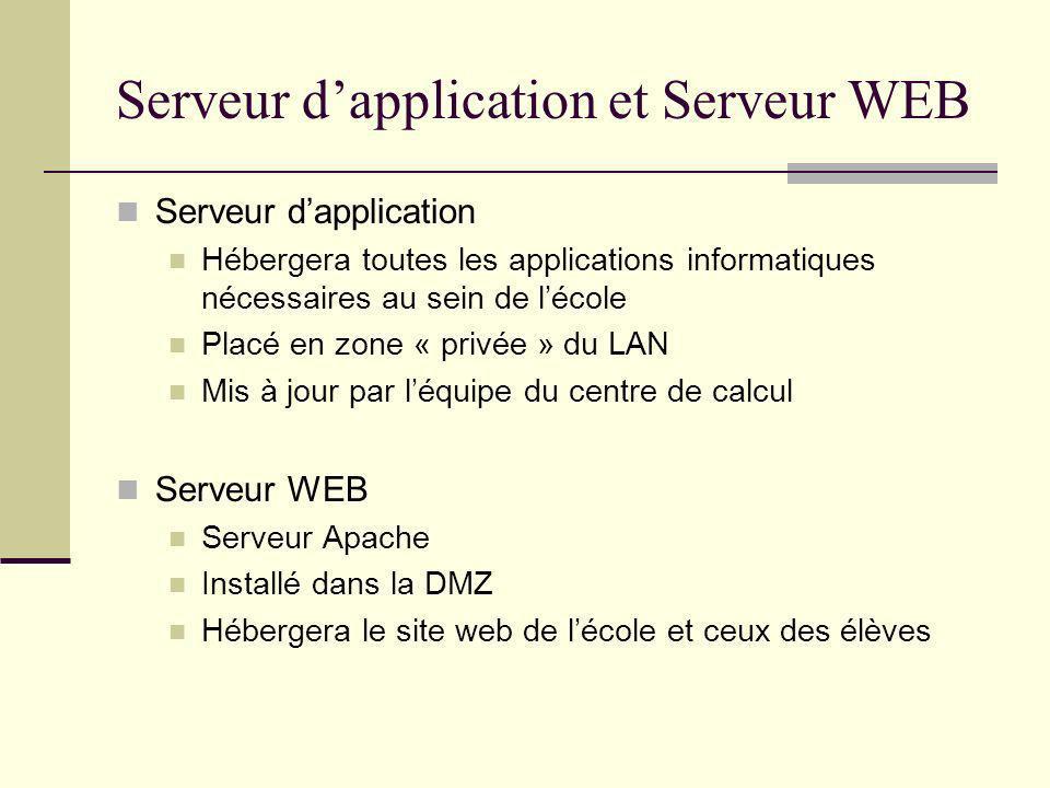 Serveur d'application et Serveur WEB