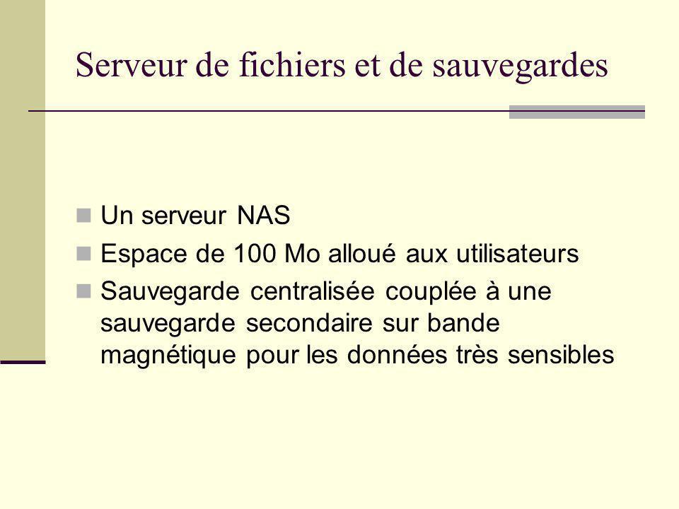 Serveur de fichiers et de sauvegardes