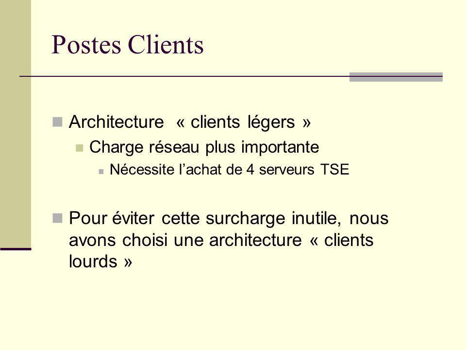Postes Clients Architecture « clients légers »