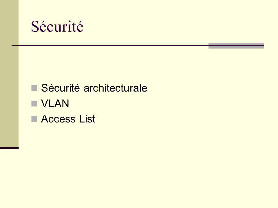 Sécurité Sécurité architecturale VLAN Access List