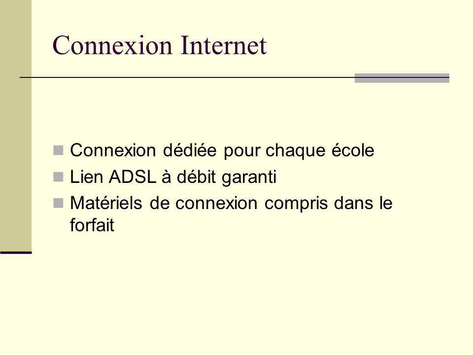 Connexion Internet Connexion dédiée pour chaque école