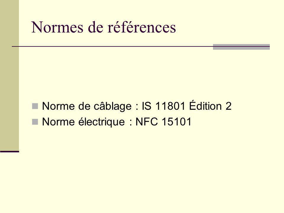 Normes de références Norme de câblage : IS 11801 Édition 2
