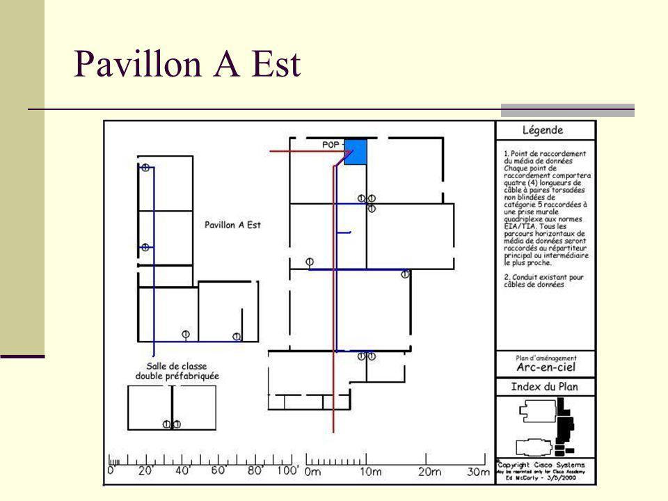 Pavillon A Est Projet rectorat de Toulouse - Arc-en-Ciel