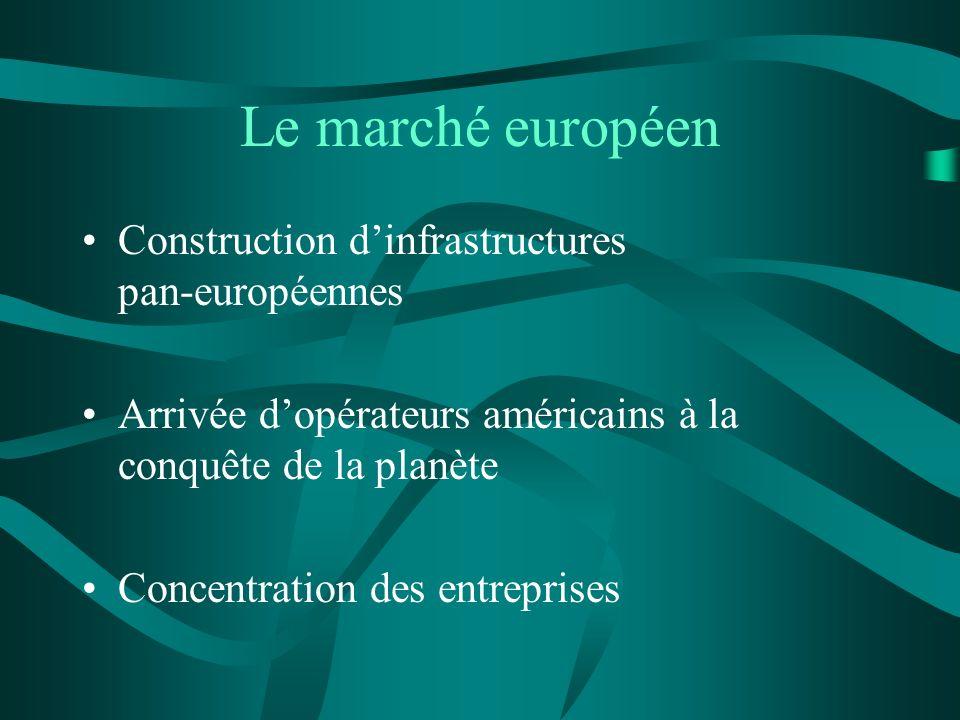 Le marché européen Construction d'infrastructures pan-européennes