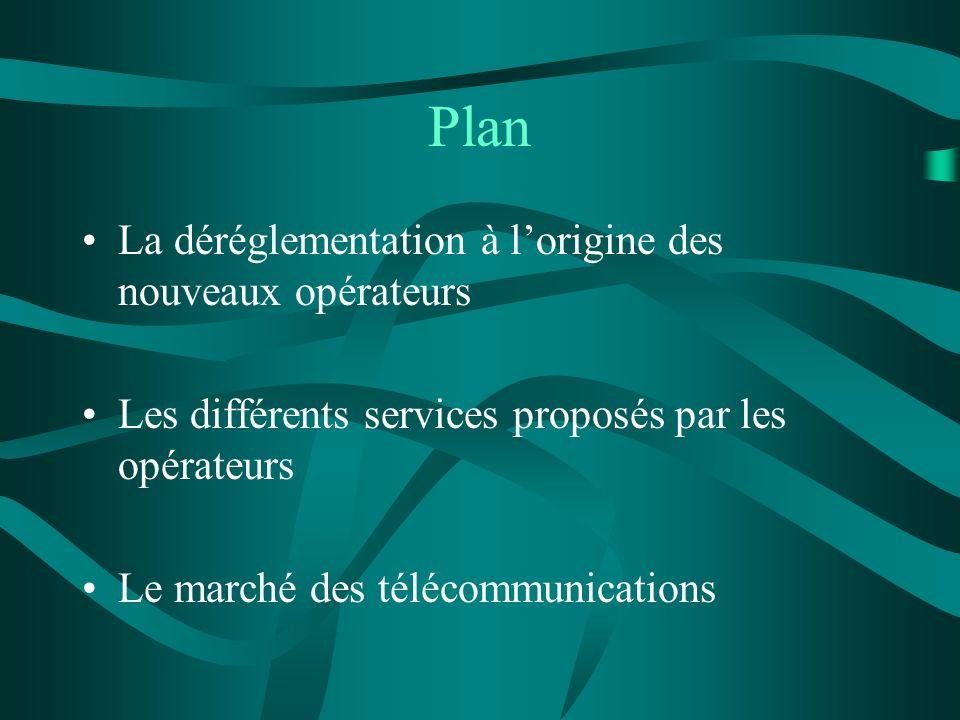 Plan La déréglementation à l'origine des nouveaux opérateurs