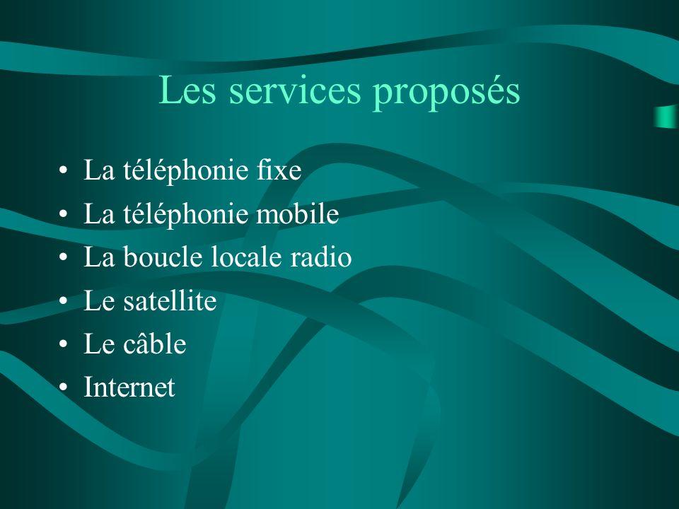 Les services proposés La téléphonie fixe La téléphonie mobile