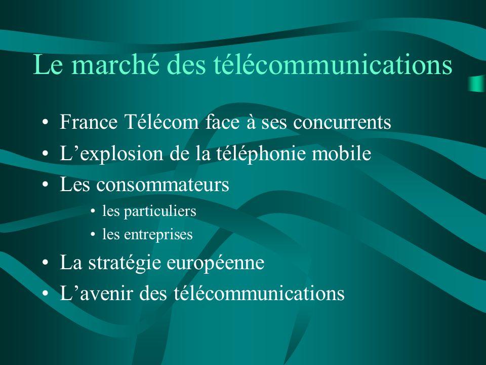 Le marché des télécommunications