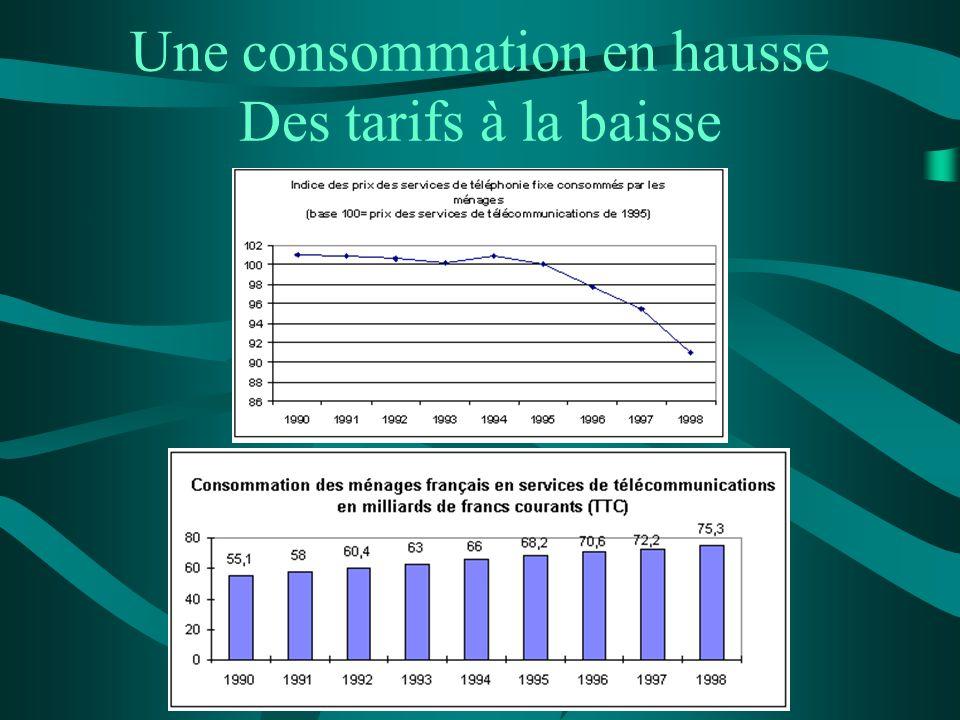 Une consommation en hausse Des tarifs à la baisse