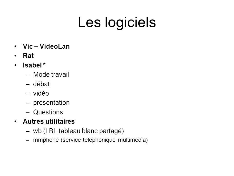 Les logiciels Vic – VideoLan Rat Isabel * Mode travail débat vidéo