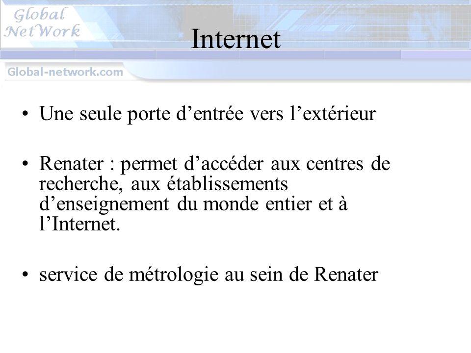 Internet Une seule porte d'entrée vers l'extérieur