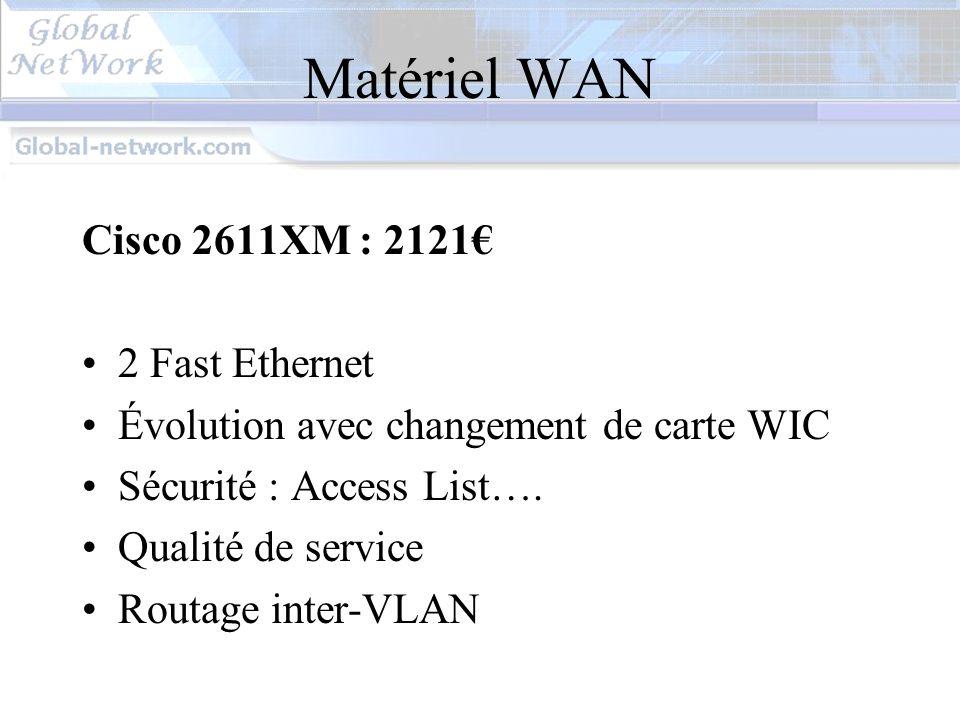 Matériel WAN Cisco 2611XM : 2121€ 2 Fast Ethernet