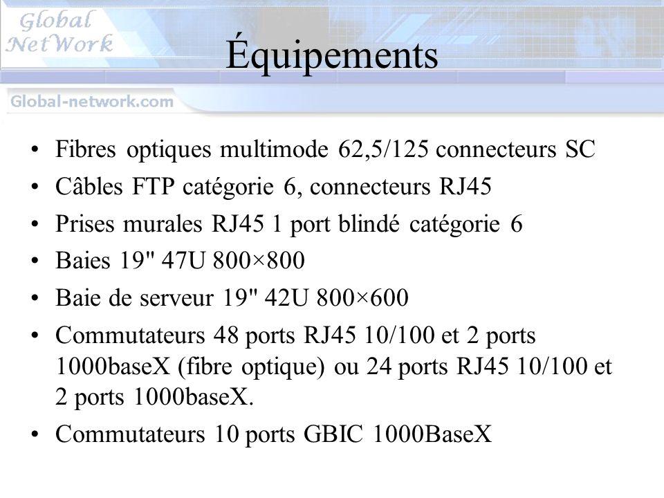 Équipements Fibres optiques multimode 62,5/125 connecteurs SC