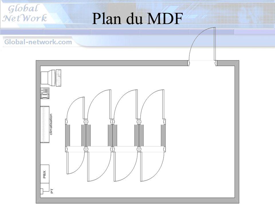 Plan du MDF
