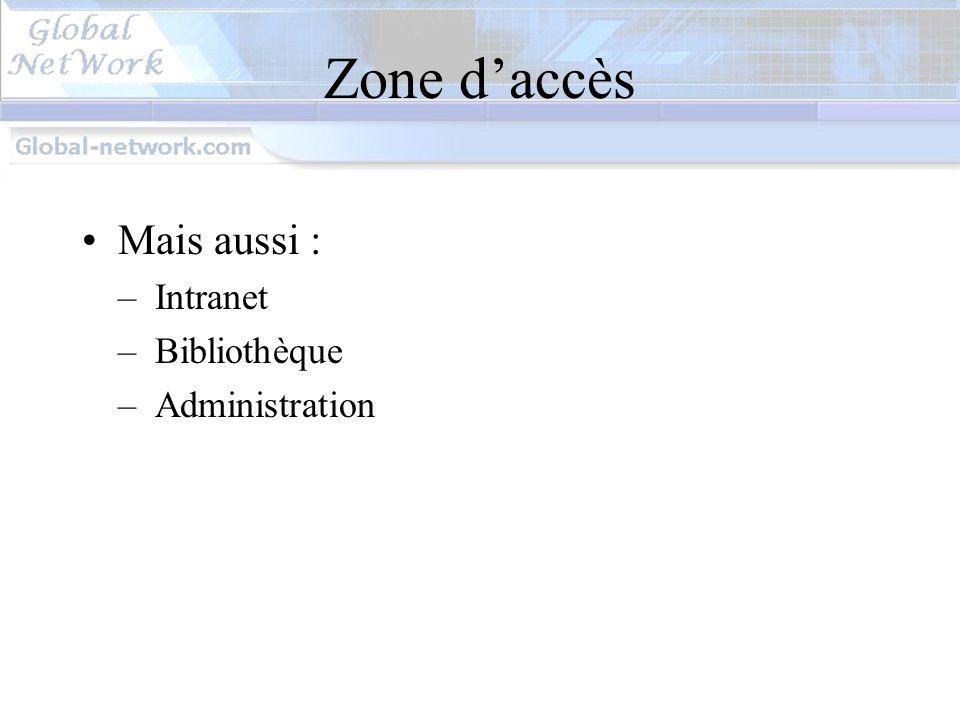 Zone d'accès Mais aussi : Intranet Bibliothèque Administration
