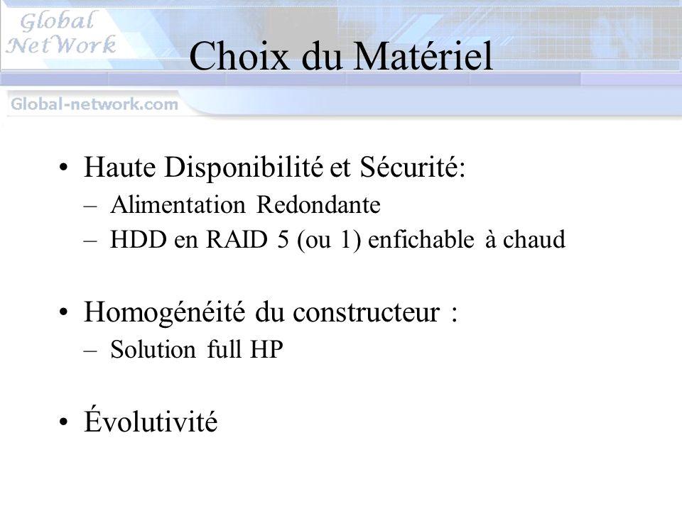 Choix du Matériel Haute Disponibilité et Sécurité: