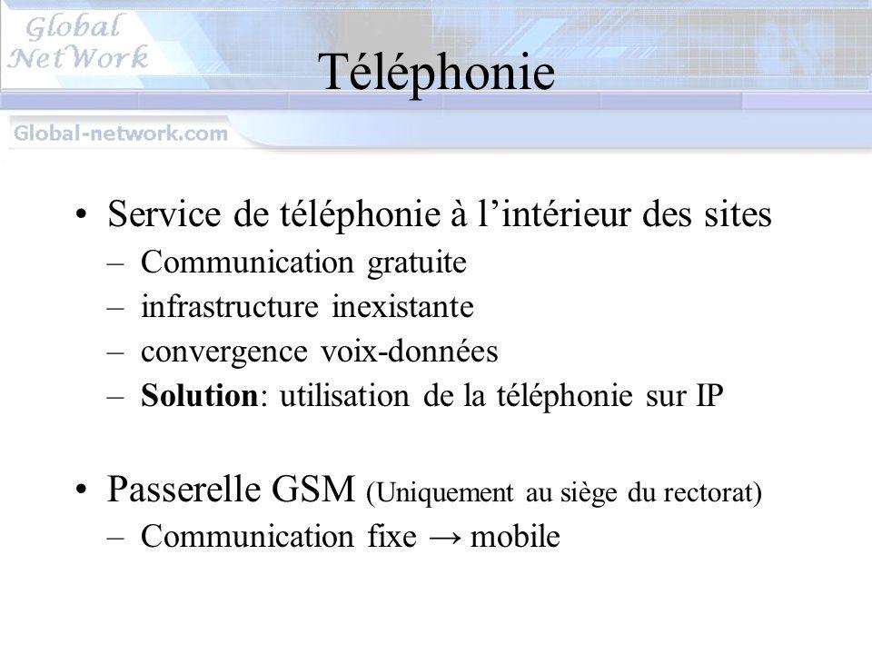 Téléphonie Service de téléphonie à l'intérieur des sites