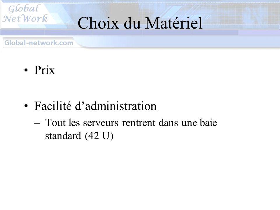 Choix du Matériel Prix Facilité d'administration