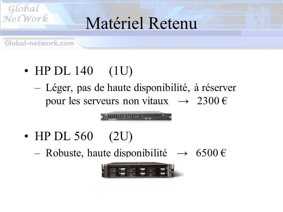 Matériel Retenu HP DL 140 (1U) HP DL 560 (2U)