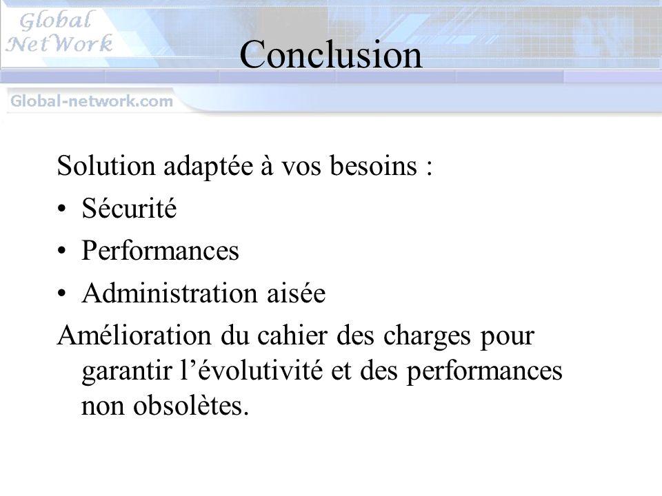 Conclusion Solution adaptée à vos besoins : Sécurité Performances