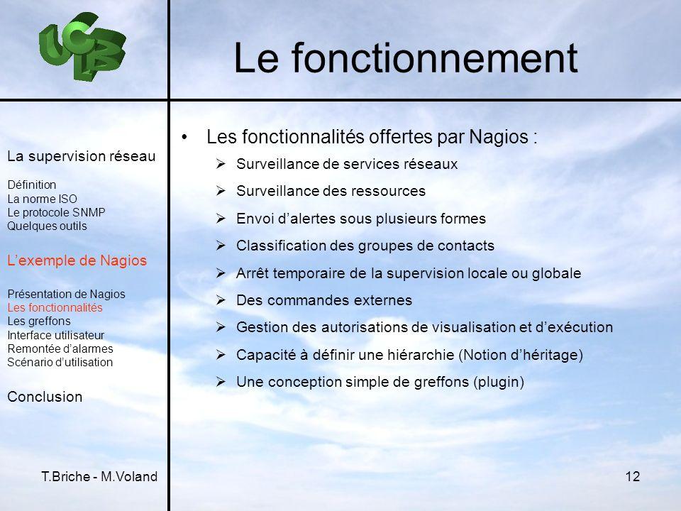 Le fonctionnement Les fonctionnalités offertes par Nagios :