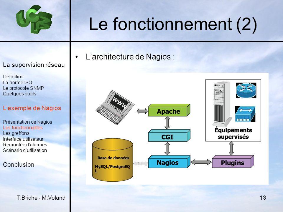 Le fonctionnement (2) L'architecture de Nagios : La supervision réseau