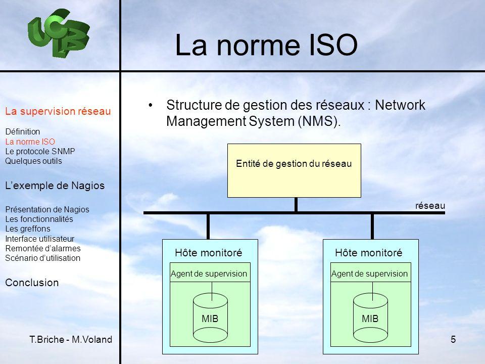 La norme ISO Structure de gestion des réseaux : Network Management System (NMS). La supervision réseau.