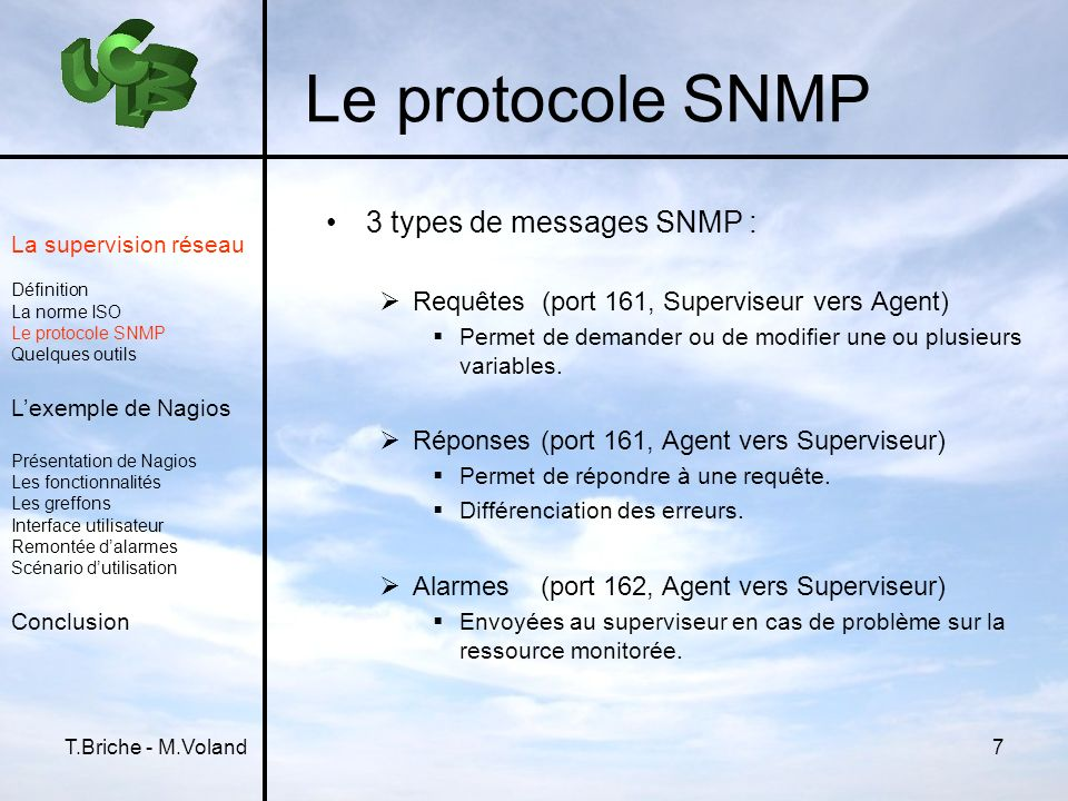 Le protocole SNMP 3 types de messages SNMP :