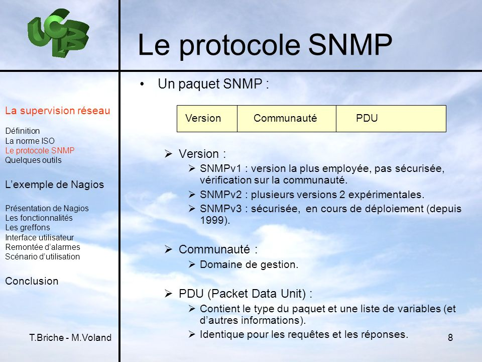 Le protocole SNMP Un paquet SNMP : Version : Communauté :