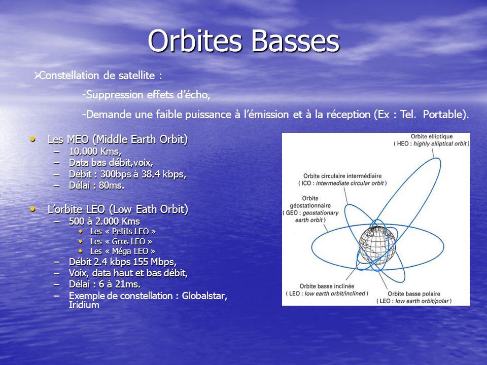 Orbites Basses Constellation de satellite :