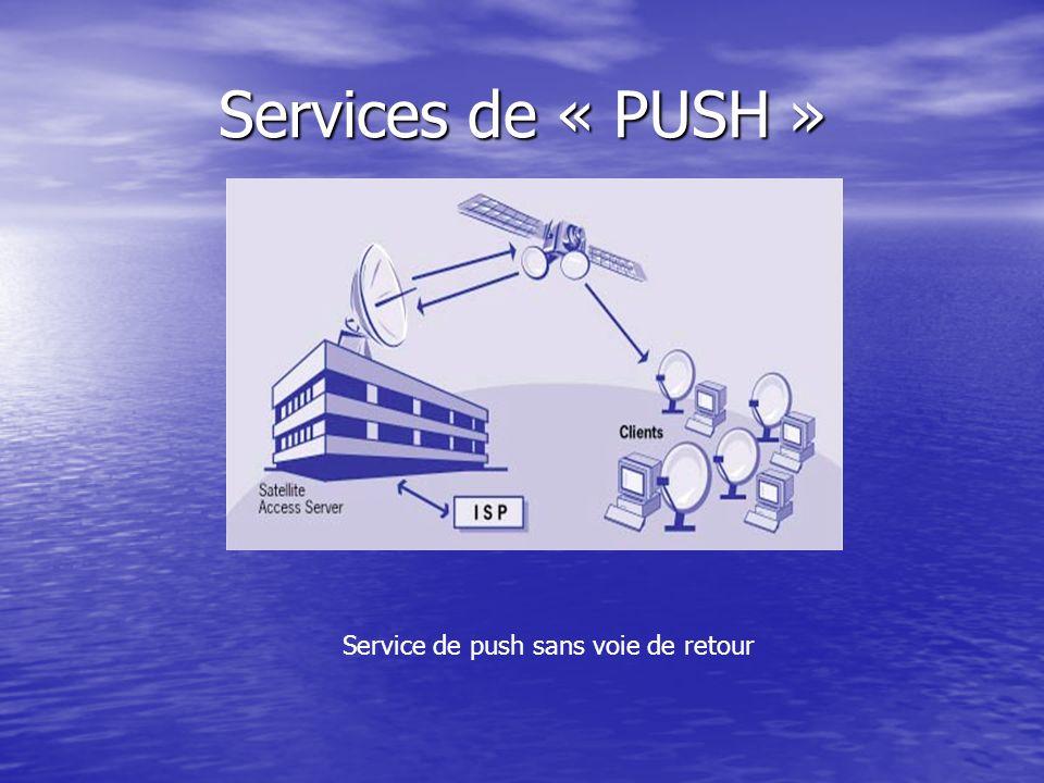 Service de push sans voie de retour