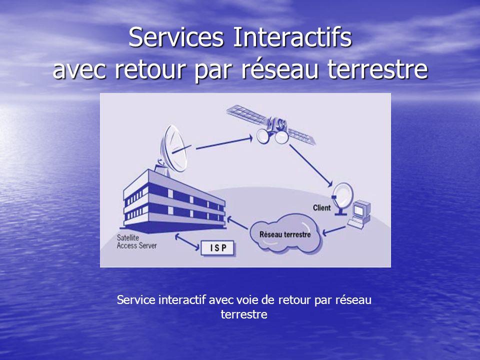 Services Interactifs avec retour par réseau terrestre