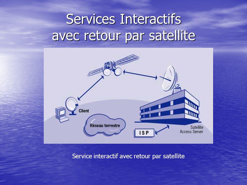 Services Interactifs avec retour par satellite