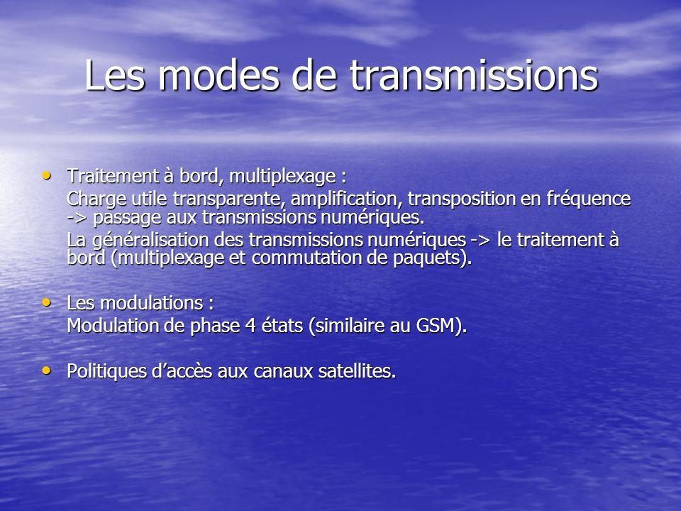 Les modes de transmissions