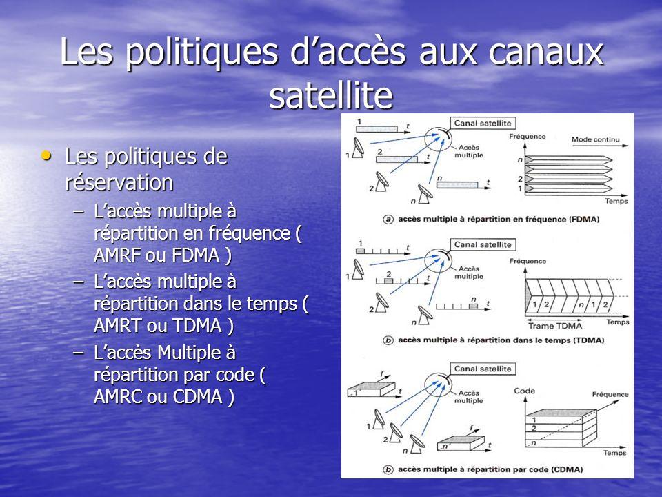 Les politiques d'accès aux canaux satellite