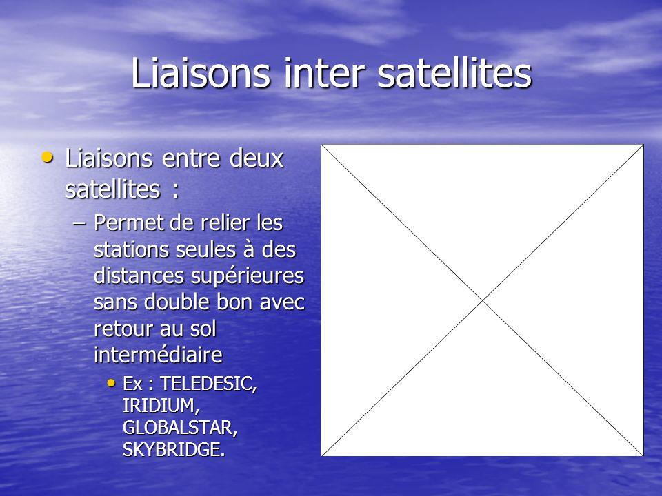 Liaisons inter satellites