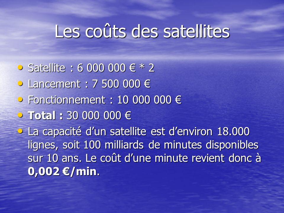 Les coûts des satellites
