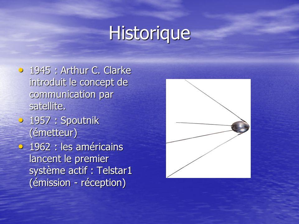 Historique 1945 : Arthur C. Clarke introduit le concept de communication par satellite. 1957 : Spoutnik (émetteur)