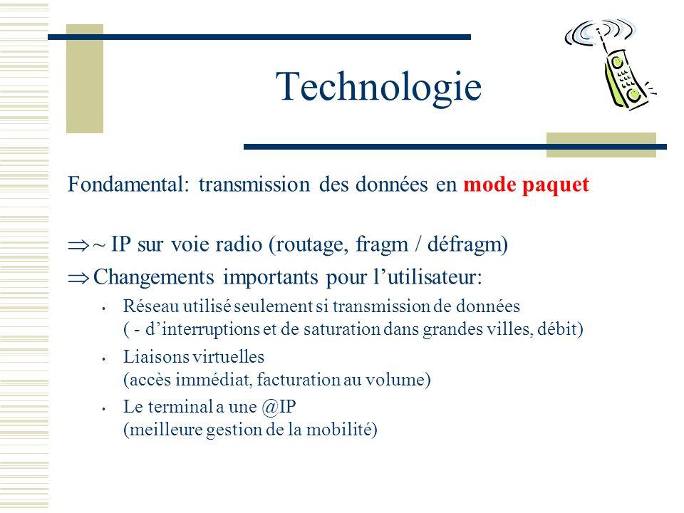 Technologie Fondamental: transmission des données en mode paquet