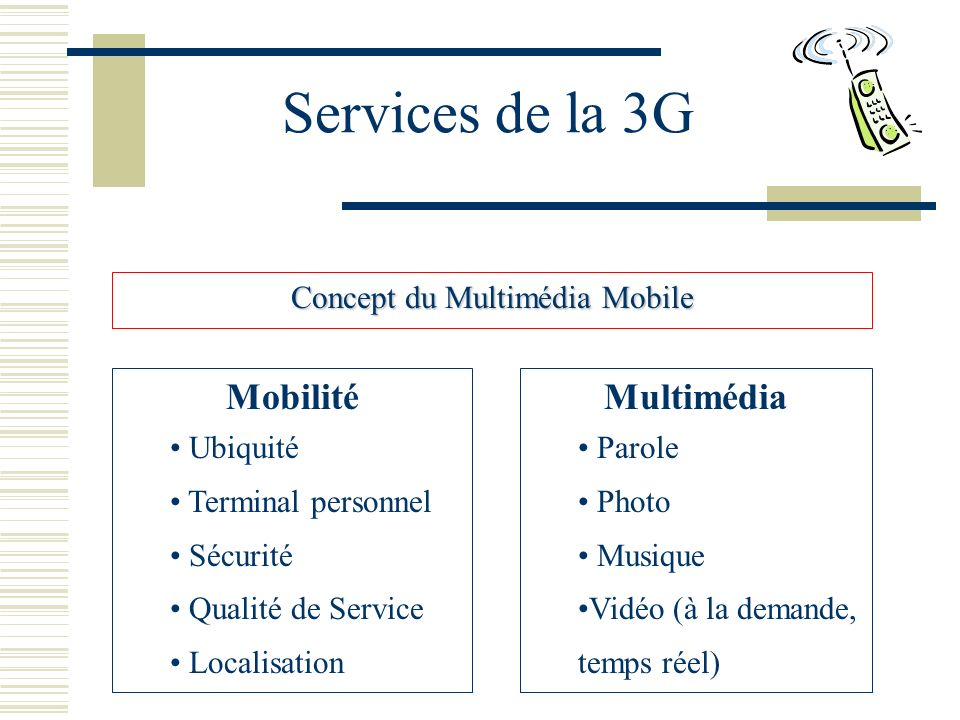 Concept du Multimédia Mobile