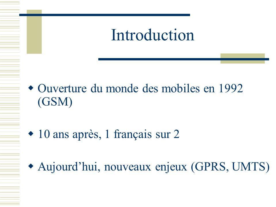 Introduction Ouverture du monde des mobiles en 1992 (GSM)