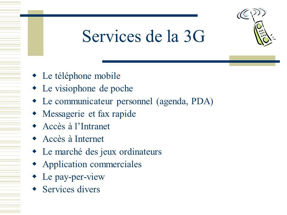 Services de la 3G Le téléphone mobile Le visiophone de poche