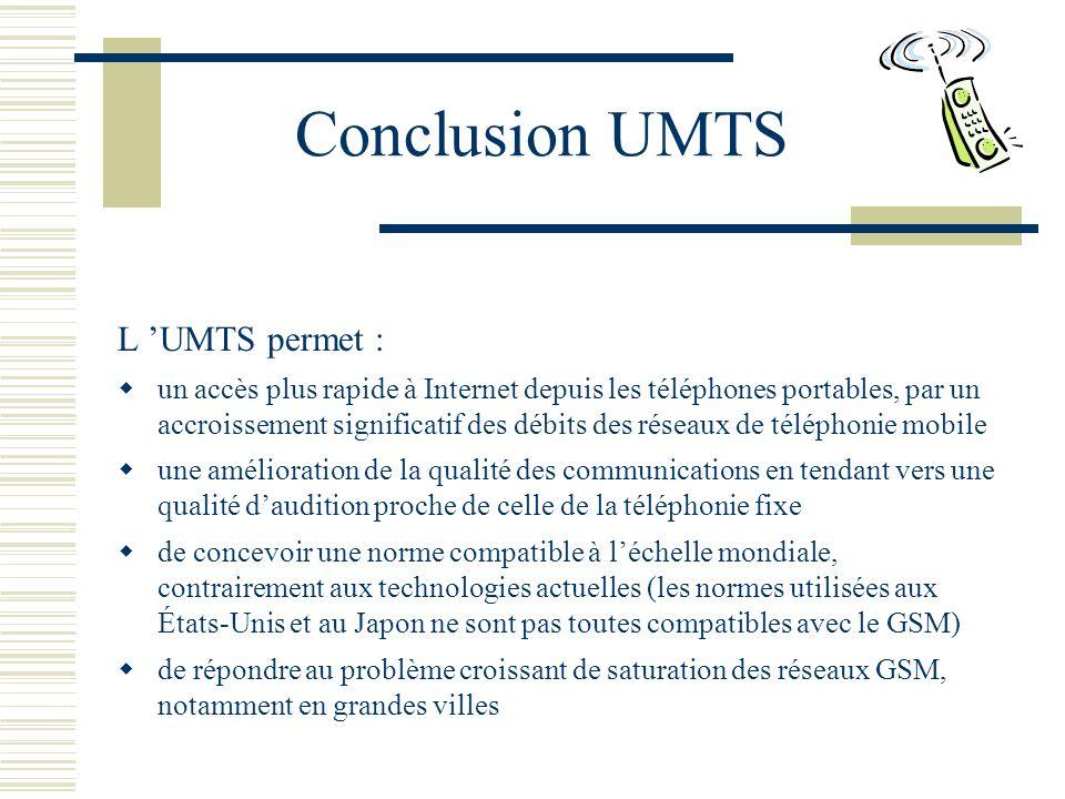 Conclusion UMTS L 'UMTS permet :