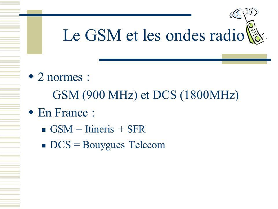 Le GSM et les ondes radio