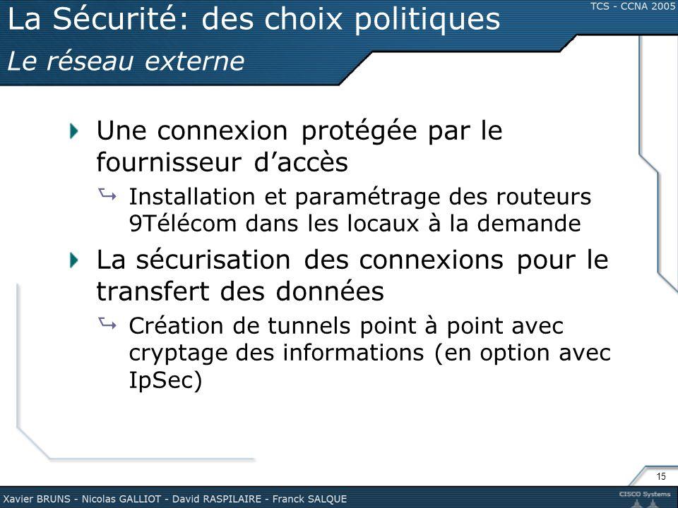 La Sécurité: des choix politiques Le réseau externe