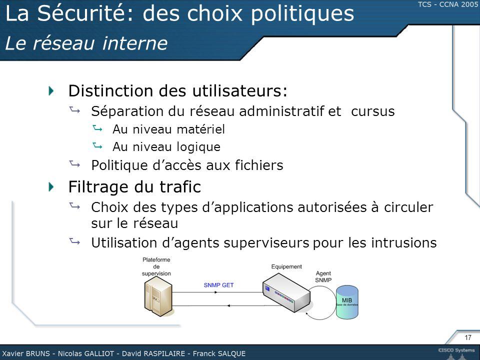 La Sécurité: des choix politiques Le réseau interne