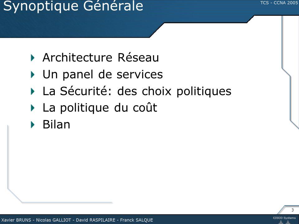 Synoptique Générale Architecture Réseau Un panel de services